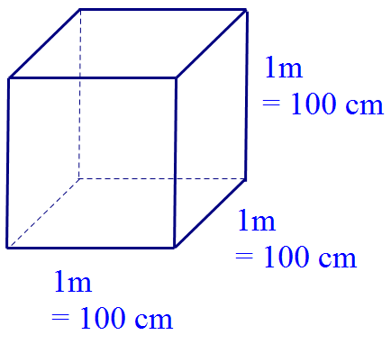 1m3 bằng bao nhiêu cm3
