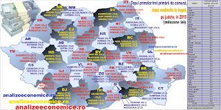 Topul celor mai bogate primării de comună din țară