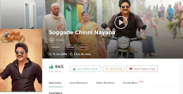 Soggade Chinni Nayana 2016 Telugu Movie 700Mb & 300mb Free Download