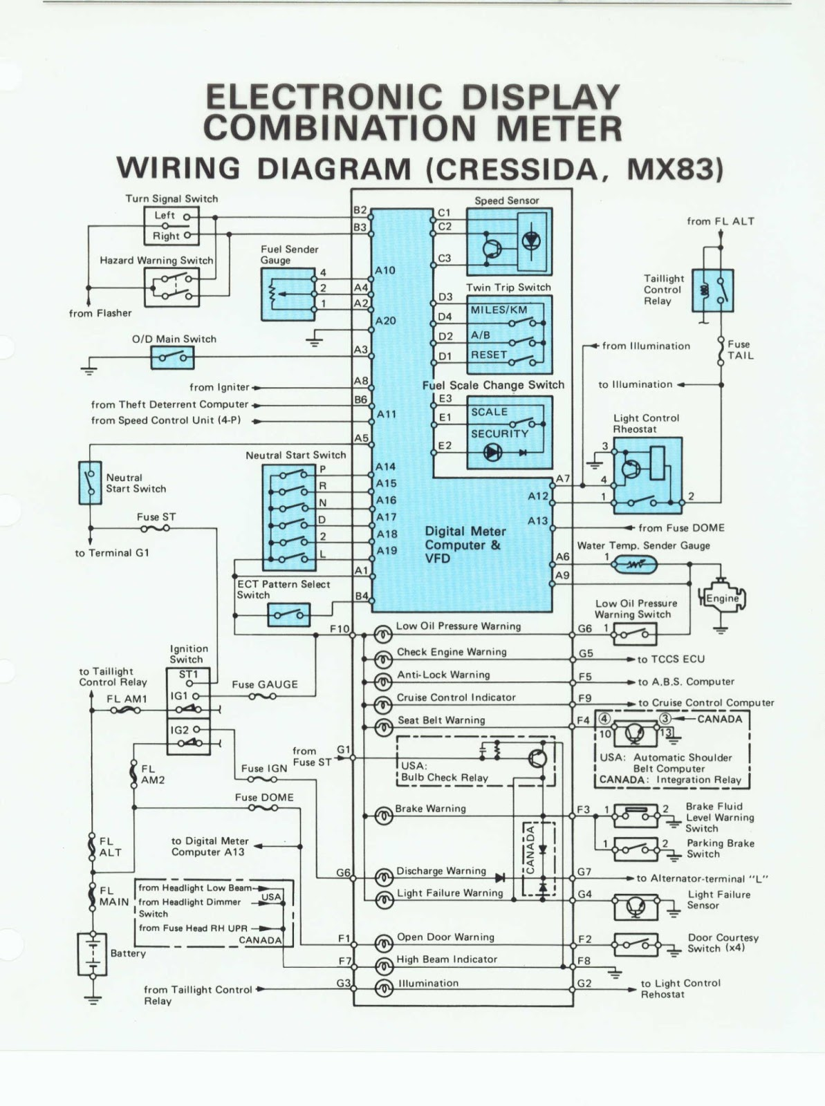 medium resolution of mahasiswa berwirausaha wiring diagram sistem kelistrikan body