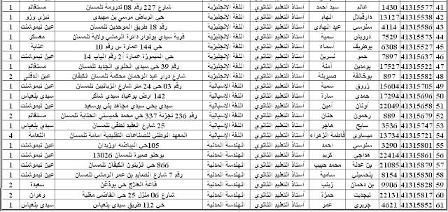 قائمة الاساتذة الاحتياط الناجحين في المرحلة الوطنية مديرية التربية تلمسان