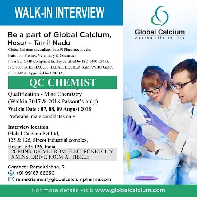 Global calcium - Recruitment drive for QC Chemist