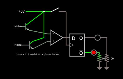 Quantum Coin Flip Device