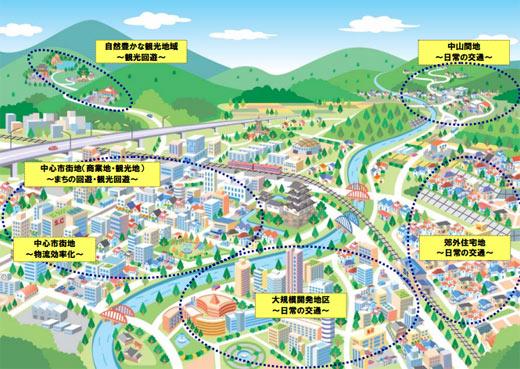 超小型モビリティ導入に向けたガイドライン3(国土交通省)