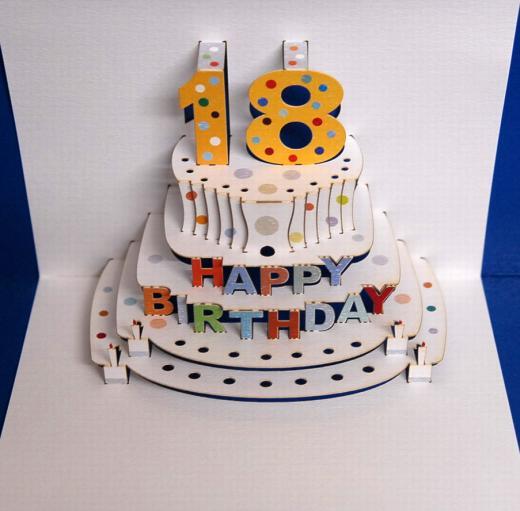 Happy Birthday 18th