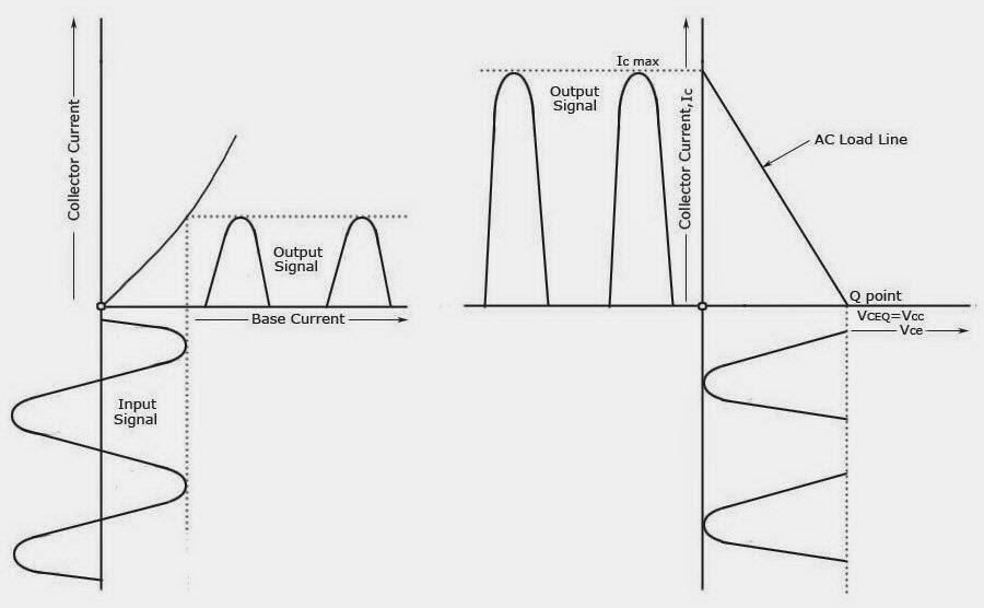 amplifier kelas b rangkaian elektronika 2. Black Bedroom Furniture Sets. Home Design Ideas