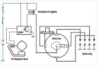jelaskan cara memeriksa wiring rangkaian data set u2022 rh stalls co jelaskan cara memeriksa wiring/rangkaian kelistrikan