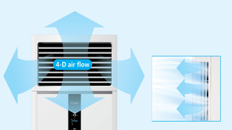 Điều hòa tủ đứng inverter Casper với Cửa thoát khí 4 hướng