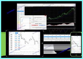 Metatrader Untuk PC, Tab dan Handphone