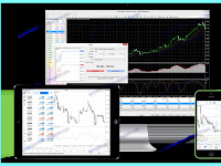Cara Install Metatrader 4 di pc & android