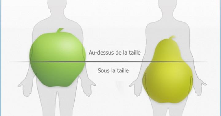 fruits pour brûler la graisse de l lestomac