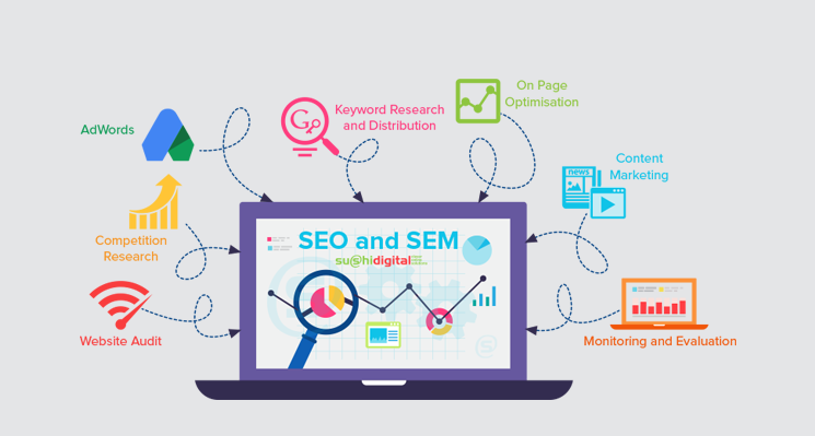 5 Strategi Optimasi SEO Untuk Blog