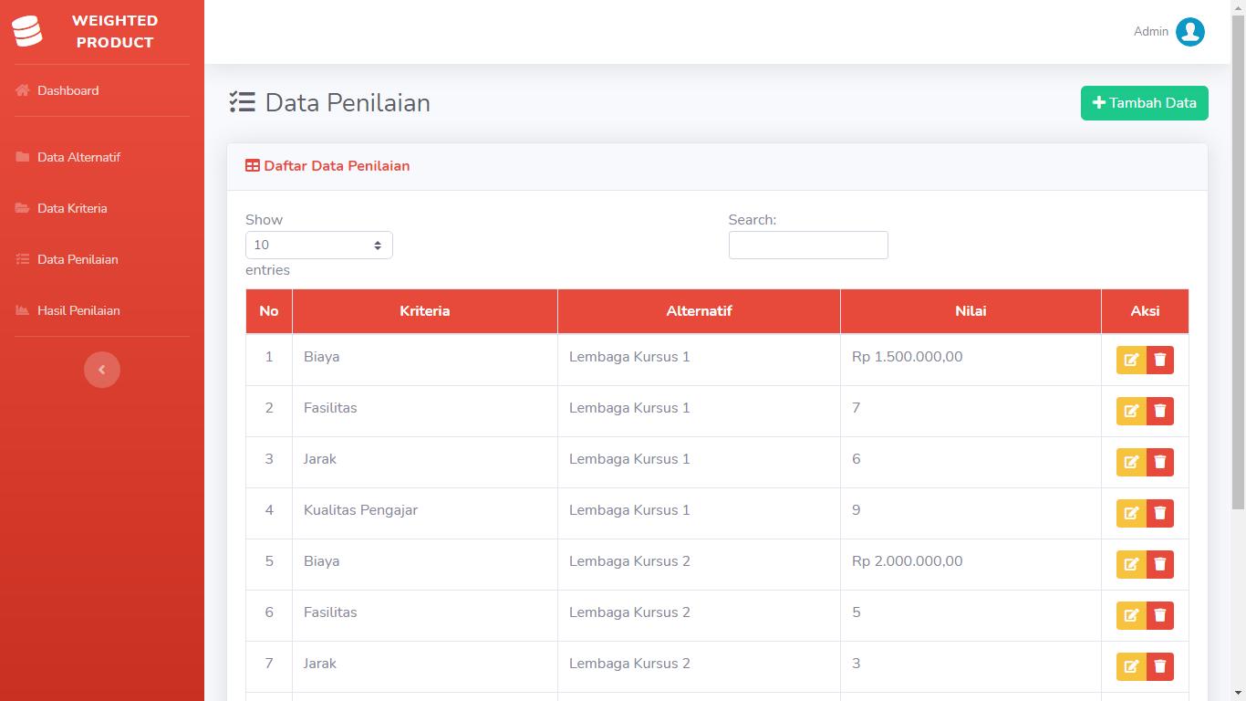 Aplikasi Sistem Pendukung Keputusan Pemilihan Lembaga Kursus Bimbel Terbaik Metode Weighted Product - SourceCodeKu.com