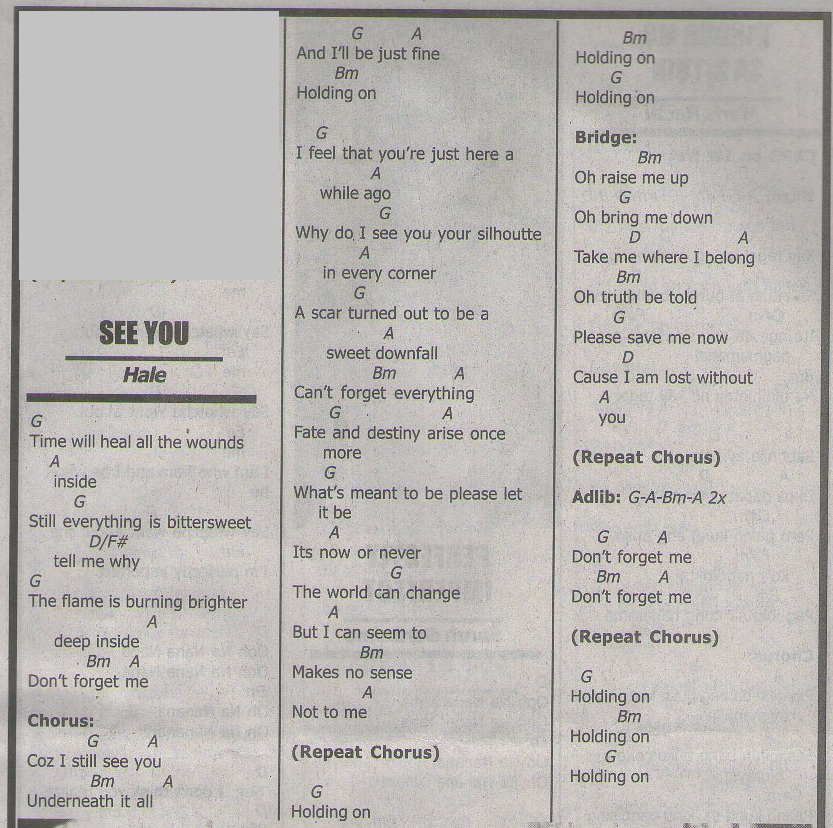 Results for You Dont Know Me By Kathryn Guitar Chords