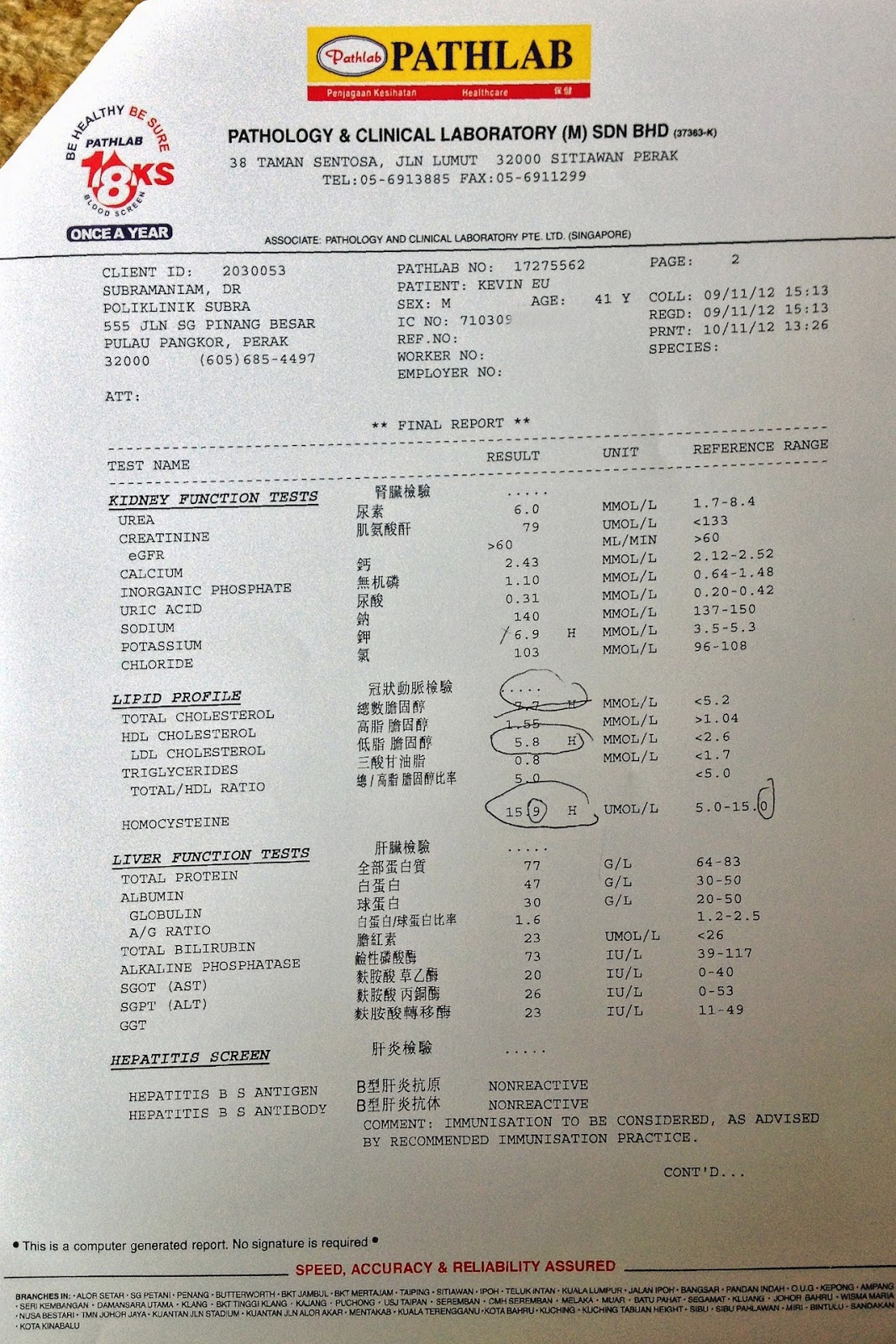 My Two Sen Blood Test Results