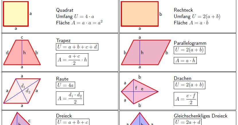 Dorable Bereich Der Dreiecke Und Trapeze Arbeitsblatt Elaboration ...