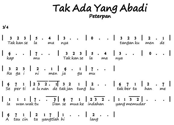 Not Angka Pianika Lagu Tak Ada yang Abadi - Peterpan