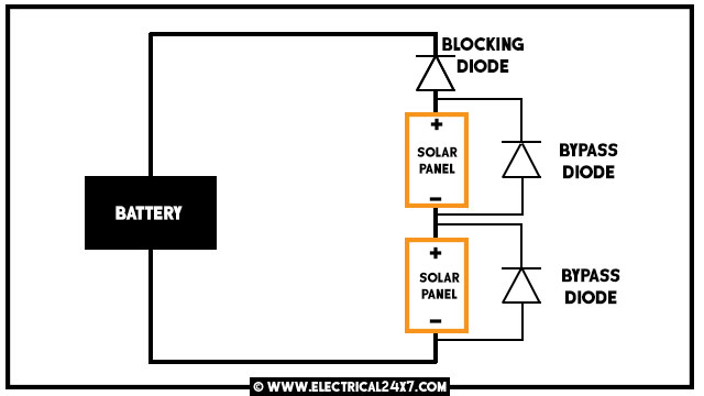 Wiring Connection of solar panel Junction box and function