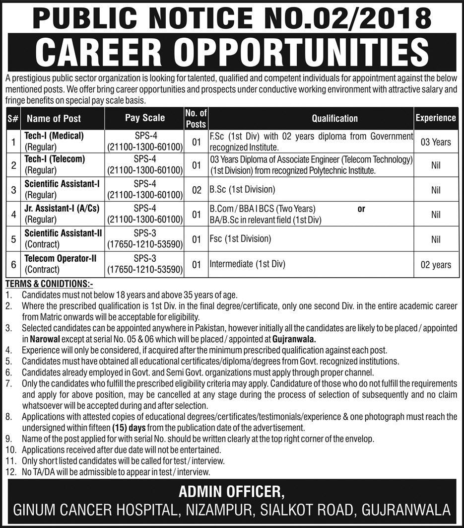 Jobs Vacancies In Ginum Cancer Hospital Gujranwala 27 January 2019