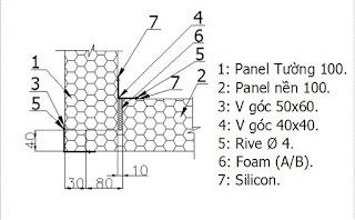 liên kết nển + tường