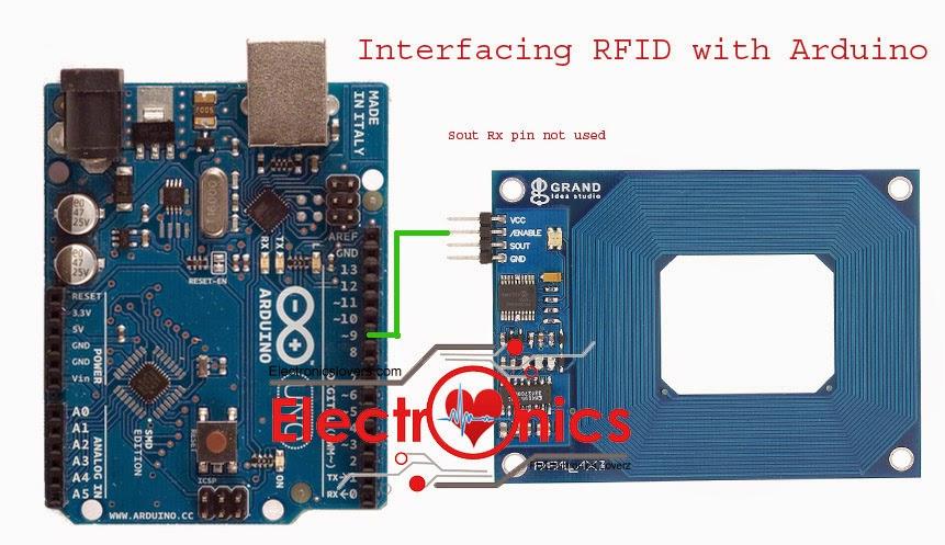 rfid-technology-rfid