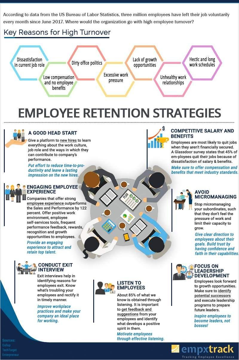 employee retention strategies pdf