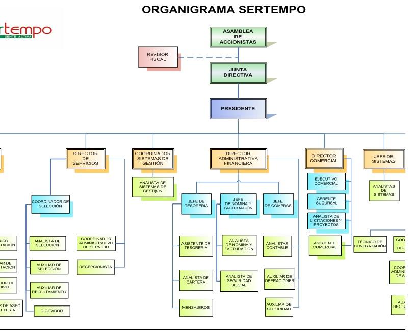"""""""APOYANDO LAS PRÁCTICAS ORGANIZACIONALES DE SELECCIÓN DE"""