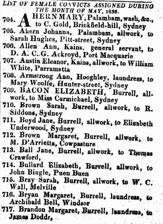 NSW List of Female Convicts Assigned During the Month of May, 1832