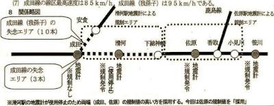 10月20日、地震に際して列車13本が最大60㎞も速度を超過するという重大事態が発生した。安全の根幹に関わる重大事態だ。  これについて動労千葉は申し入れを行い、12月14日に団体交渉を行った。  日刊動労千葉 第8214号へのリンク