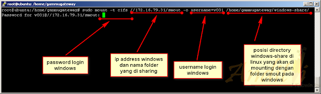 Cara Mount Folder Share Windows di Linux-anditii.web.id