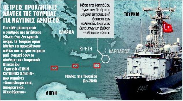 Ναυμαχίες επί χάρτου από την Τουρκία-Η τακτική του «θερμού καλοκαιριού»