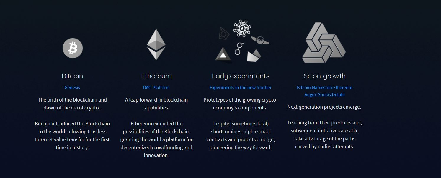 Where to buy bitcoin anonymously augur ethereum armazm de mdia where to buy bitcoin anonymously augur ethereum ccuart Gallery