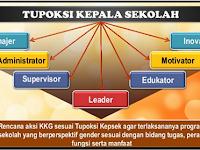 Contoh Tugas Pokok dan Fungsi Kepala Sekolah Plus RKS dan RKTS Terbaru