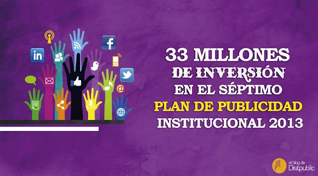 Plan de publicidad institucional