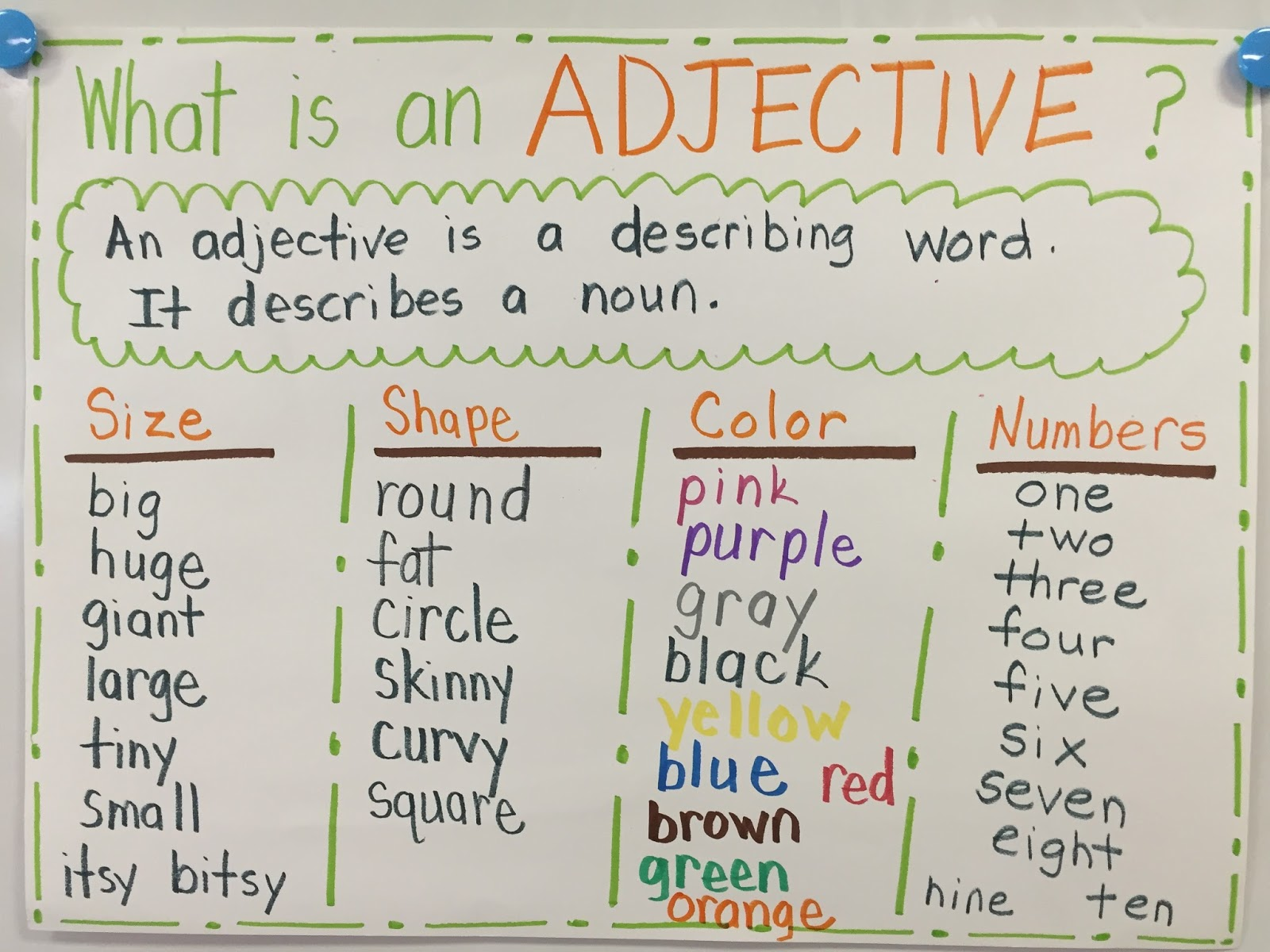 hight resolution of Monsterously Good Adjectives! - Firstieland