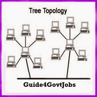 disadvantages of cutting trees essay Get an answer for 'what are some advantages and disadvantages of decision trees' and find homework help for other business questions at enotes.