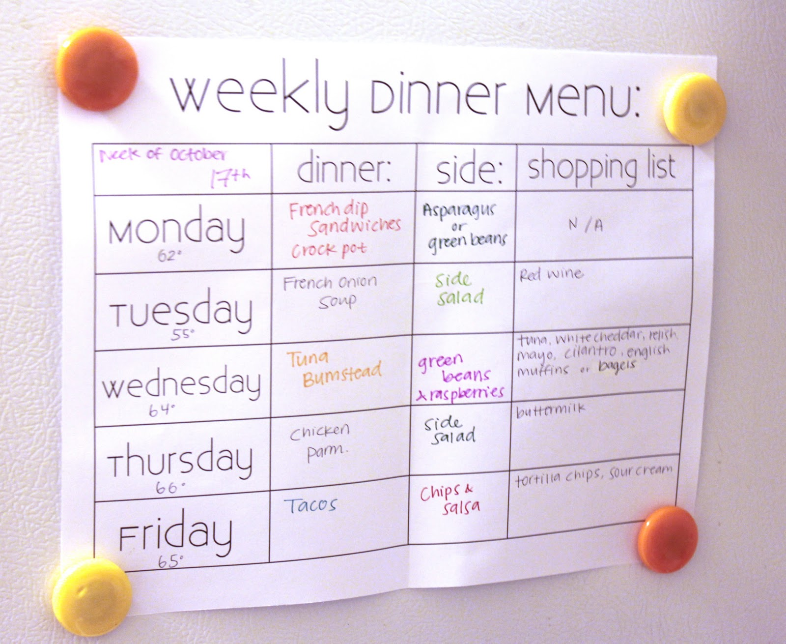Sew Much Sunshine To The Square Inch Weekly Dinner Menu