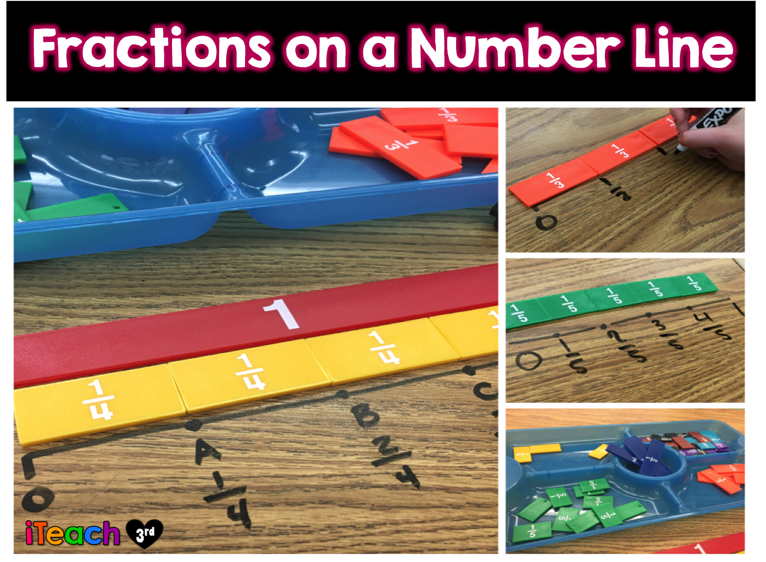 Learnzillion Fractions On A Number Line 3rd Grade