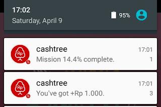 Dapat Pulsa Gratis Dari Cashtree