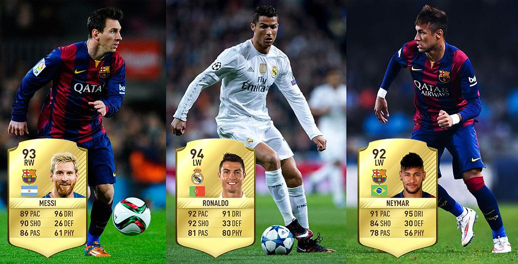 Ea Sports Fifa 18 Ratings