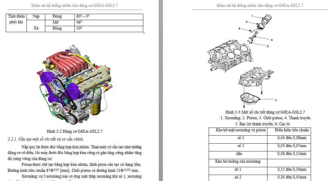 Khảo sát hệ thống nhiên liệu động cơ G6EA-GSL2.7