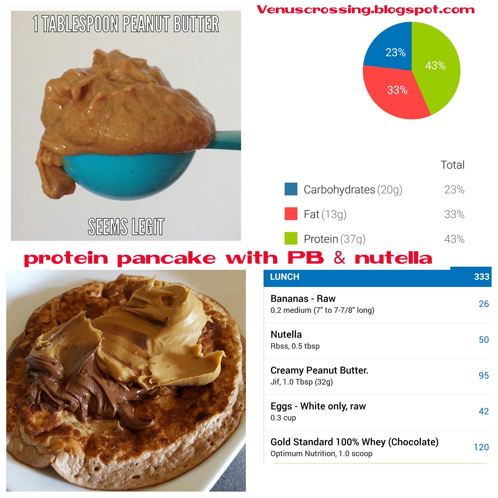 Venus Crossing with Liss: Protein Pancake with PB and Nutella