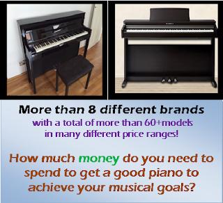 Digital Piano Shopping
