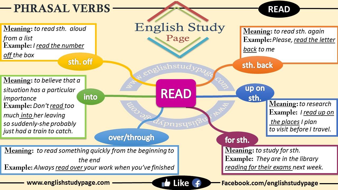 Phrasal Verbs phrasal-verbs-read.jpg