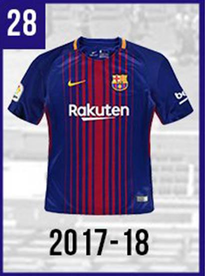 new styles 65eb8 472aa Full FC Barcelona Home & Away Kit History - Including 80+ ...