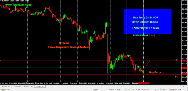 Trading In Currency,Forex Trading Site,Foreign Exchange Rate Calculator,Info Forex,Forex Online Broker
