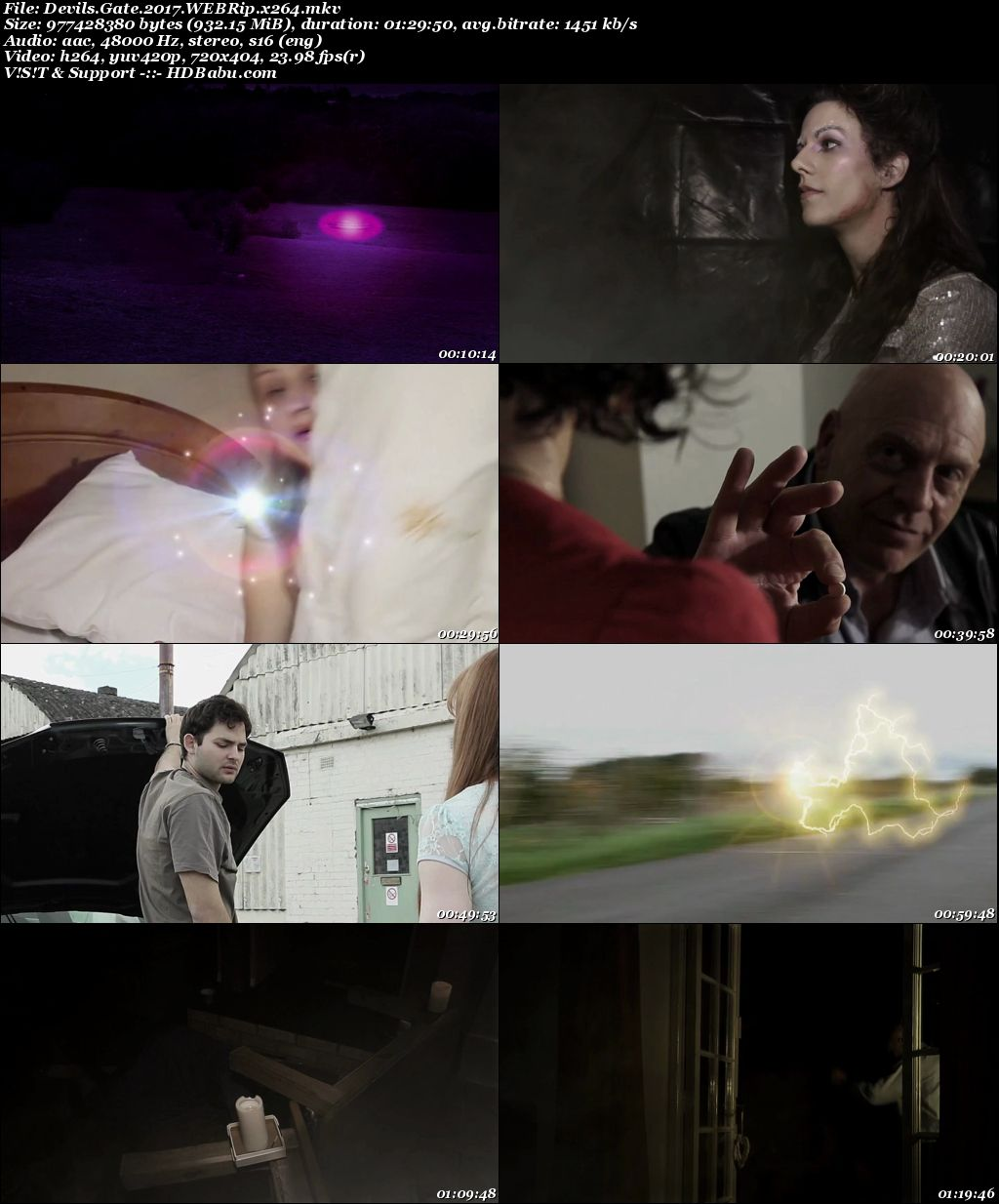 Devil's Gate Full Movie Download 720p English HD