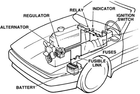 Skema Kelistrikan Pada Mobil dan Komponennya