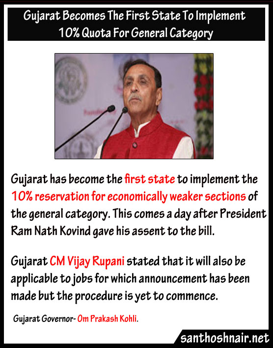 Gujarat becomes the first state to implement 10% quota for General Category