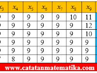 Pembahasan Matematika Dasar SIMAK UI 2014 Kode 511 (KD1)